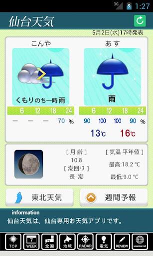 天気 | BlackBerry FanSite
