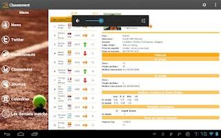 Screenshot of Tennis News