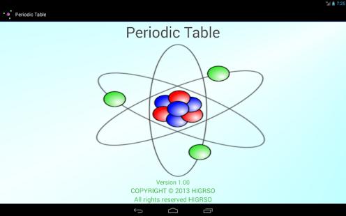 Periodic table windows store app the ultimate chemistry 10 of the hi tech hydrogen plasma urtaz Choice Image