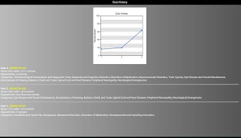 Screenshot of PreTest Neurology