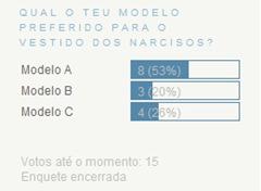 votação_project001_2008