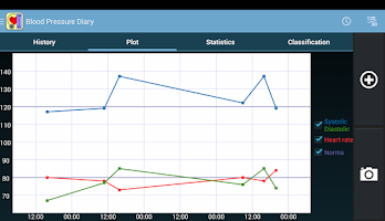 Screenshot of Blood Pressure Diary