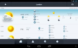 Screenshot of Weather 14 days