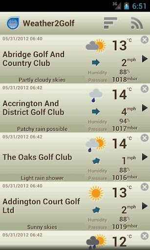 Weather2Golf