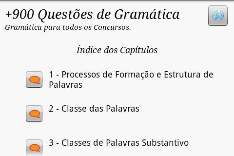 +900 Questões de Gramática