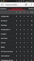Screenshot of ESPN ScoreCenter Brasil
