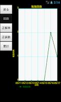Screenshot of データベーススペシャリスト過去問題集