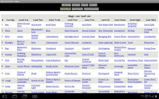 Screenshot of Old School RPG Tables