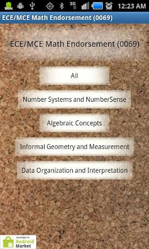 PRAXIS II E MCE Math