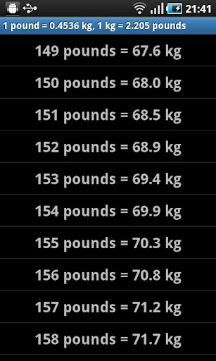 weight conversion