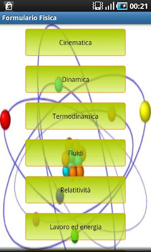 Physics Formulas PRO