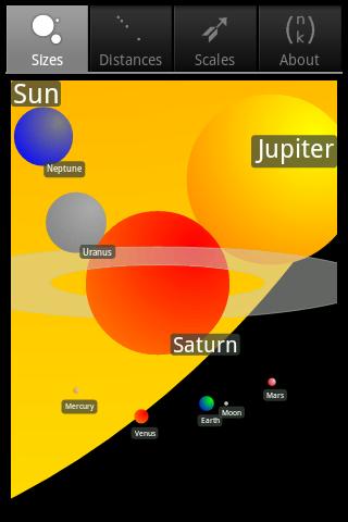 Solar Sizer