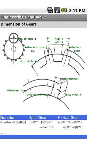 civil engineering curtin handbook