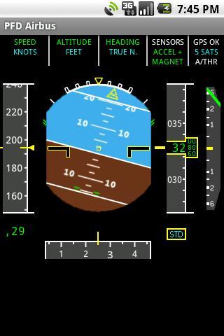 PFD Airbus