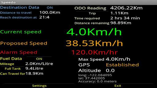 GPS Speed Odo Fuel Meter