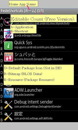 フェステショートカット(フリー版) 個人化 App-愛順發玩APP