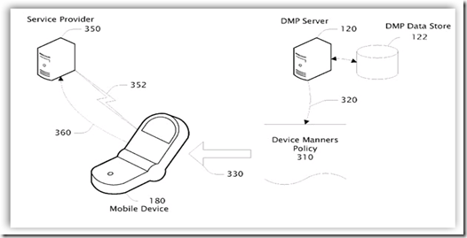 Microsoft's Device Manners Policy Patent Enforces