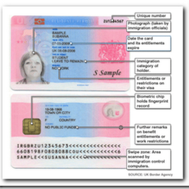 Britain will make foreigners carry RFID identity cards to include health information