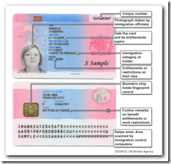 Authority Document National Car Identification Id Issuing Ielts Design Number Card Size Canada Identity Tech5now