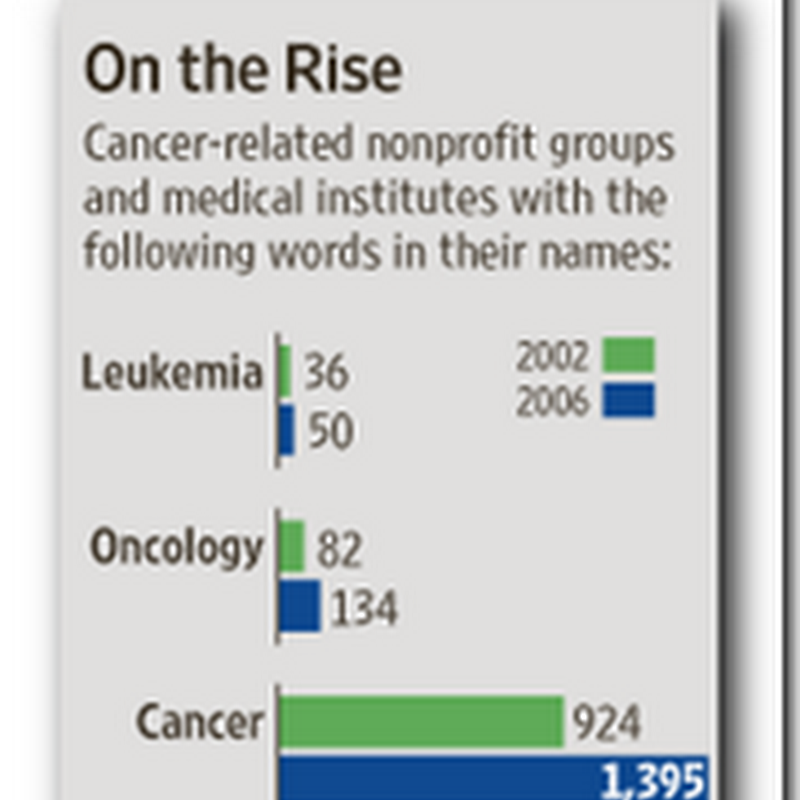 Cancer Groups Look for Common Ground As Competition for Research Funds Heats Up