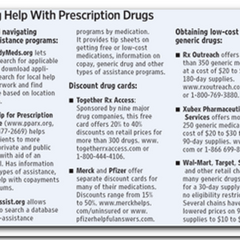 Patients Seek Financial Aid to Buy Medications