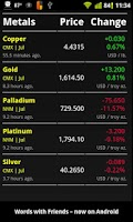 Screenshot of 4Ever Current Commodities FREE
