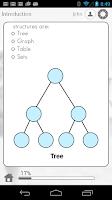 Screenshot of Learn Data Structure