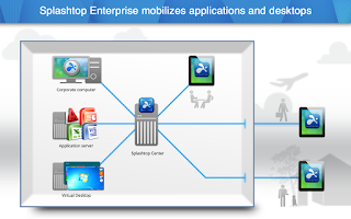 Screenshot of Splashtop Enterprise