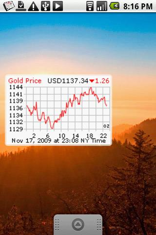 Gold Price Widget