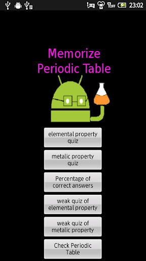 Memorize Periodic Table