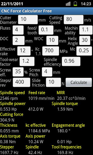 CNC Force Calculator Free
