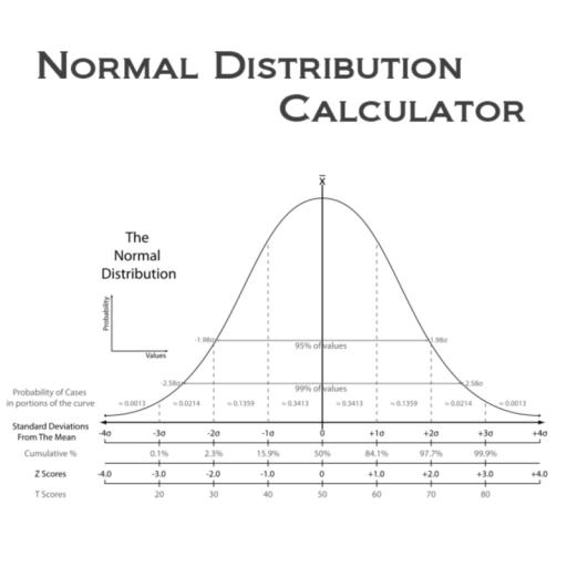 Normal Distribution Calculator LOGO-APP點子