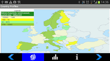 Screenshot of Eurostat Country Profiles