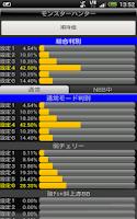 Screenshot of パチスロ設定判別カウンター