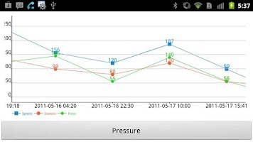 Screenshot of bpresso.com - Blood Pressure