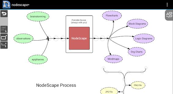 Download Nodescape Free Diagram Tool Apk On Pc