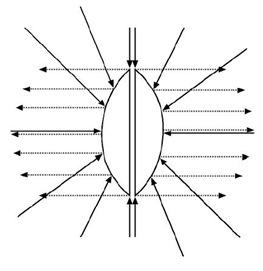 paraboloid2d