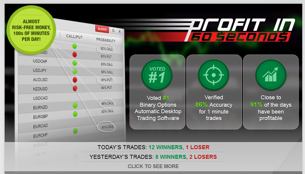 Iforex binary options