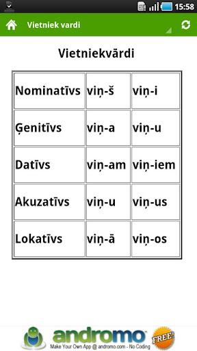 Learn It - Latvian