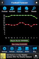 Screenshot of Football Forecast
