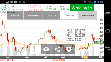 Screenshot of thinkorswim Mobile