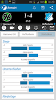 Screenshot of TSG 1899 Hoffenheim App