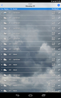Screenshot of ilMeteo Weather plus