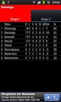 Screenshot of Noticias do Flamengo