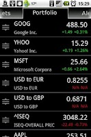 Screenshot of Stock Alert