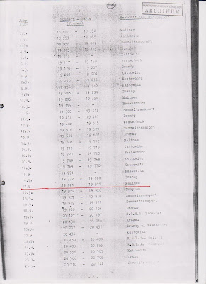 Fragment of a list of transports sent to Auschwitz with prisoner numbers.  September 19, 1942, a transport arrived from Malines. The female prisoners were given the numbers 19821 – 19921 (underlined in red).