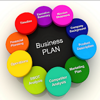 Business Plan For PC (Windows And Mac)