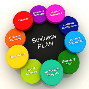 Business Plan for Android