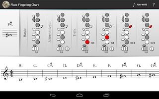 Screenshot of Flute Fingering Chart