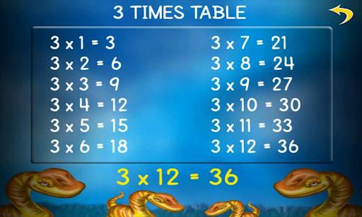 Eureka's Times Tables Lite